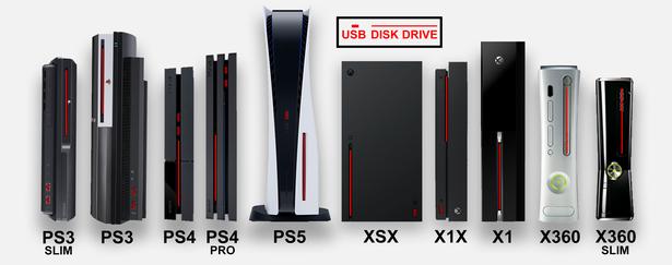 PS5大小對比圖
